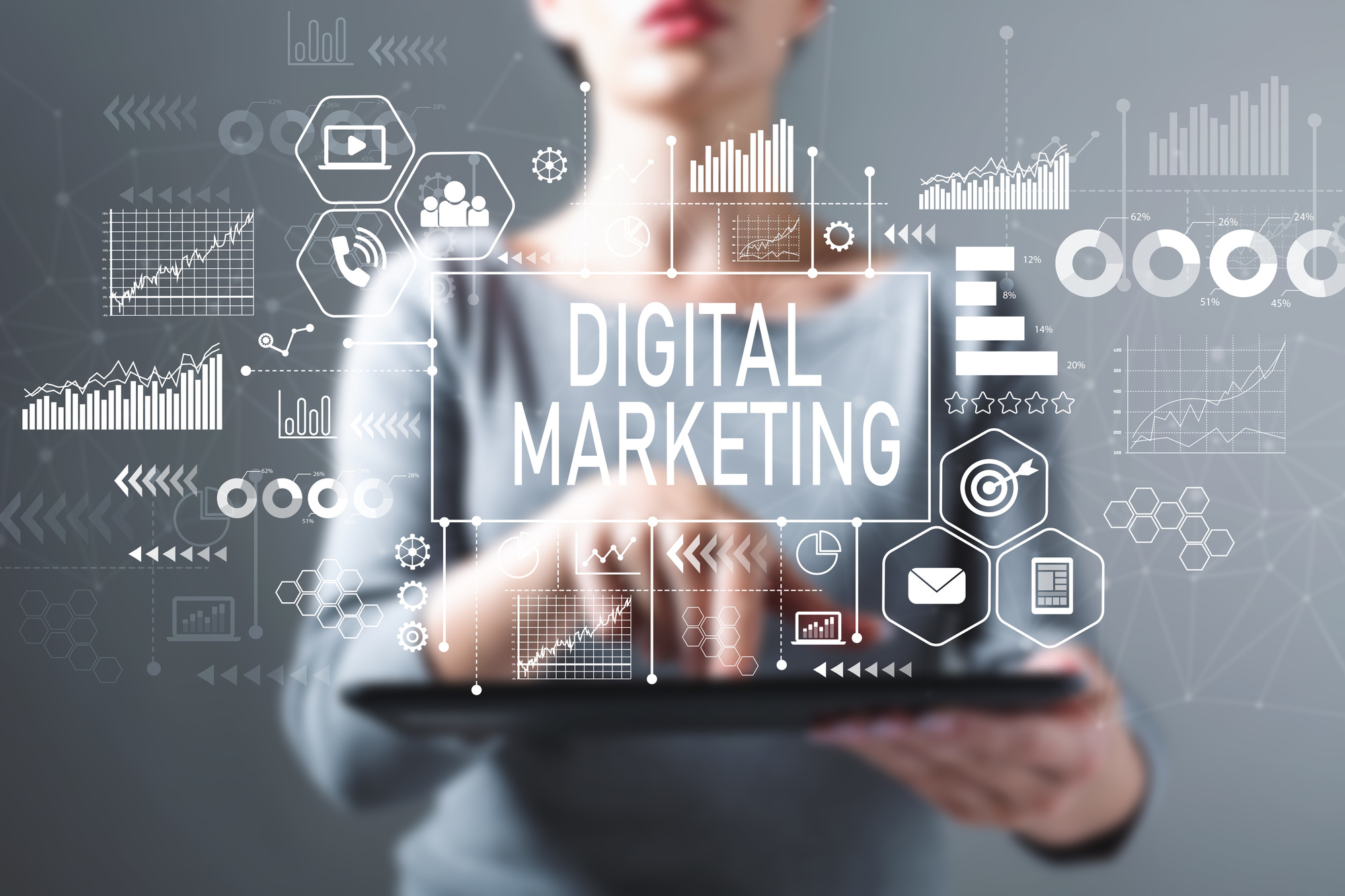 5 Types of Digital Marketing for Your Business - MAD GROUP